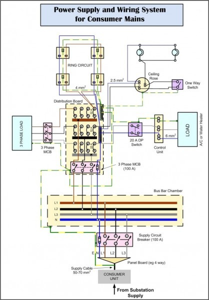 Home Theater  Home Theater Wiring Diagram  Home Theater Diagram