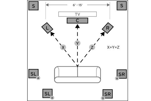sound system wiring