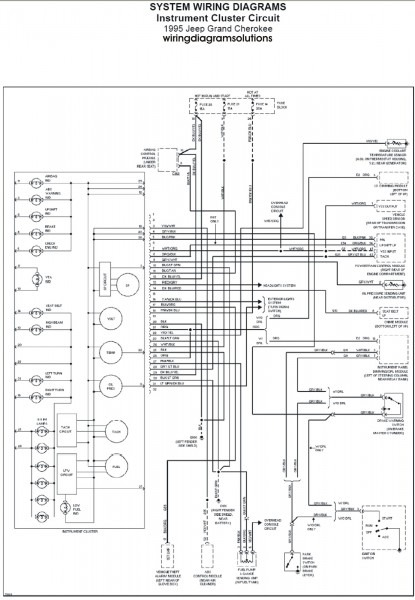 1995 Jeep Grand Cherokee Wiring Diagram
