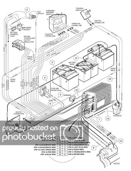 06 Club Car Ds Wiring Diagram