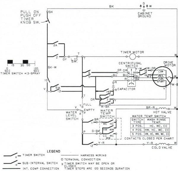 Ge Profile Top Freezer Refrigerator Wiring Diagram
