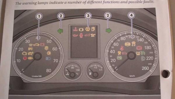 Vw Jetta Dashboard Warning Lights Symbols (2005