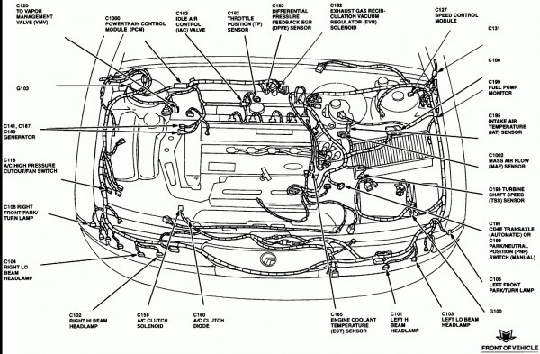 1995 Mercury Sable Engine Diagram  U2013 Car Wiring Diagram
