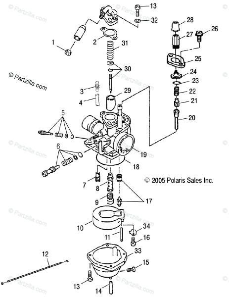 Polaris Atv 2006 Oem Parts Diagram For Carburetor  Cb Cc