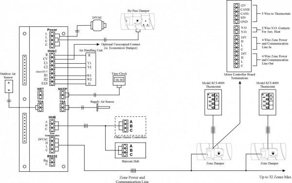 Janitrol Furnace Thermostat Wiring Diagram
