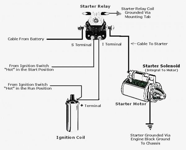 Chevy 350 Starter Wiring Diagram