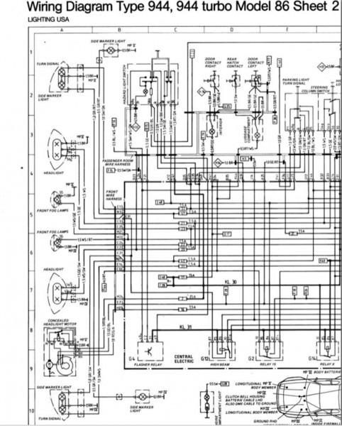 Porsche 968 Fuse Box Diagram