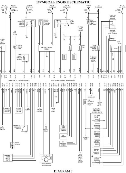 2002 Chevy Cavalier Wiring Diagram