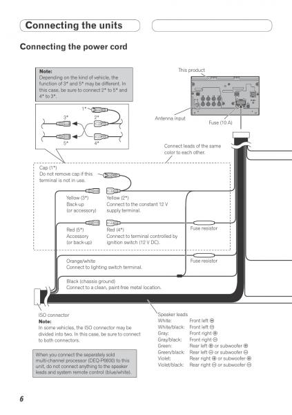 diagram avh p3100dvd wiring diagram full version hd quality