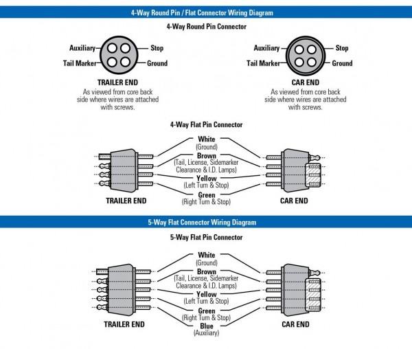 Diagram 4 Way Car