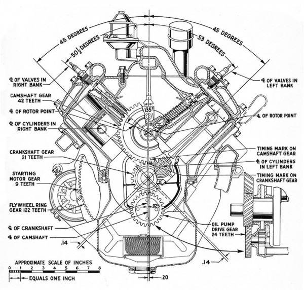 V8 Engine Firing Order Diagram