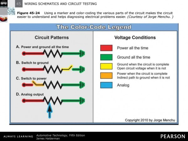 Wiring Diagram Color Coding By Jorge Menchu