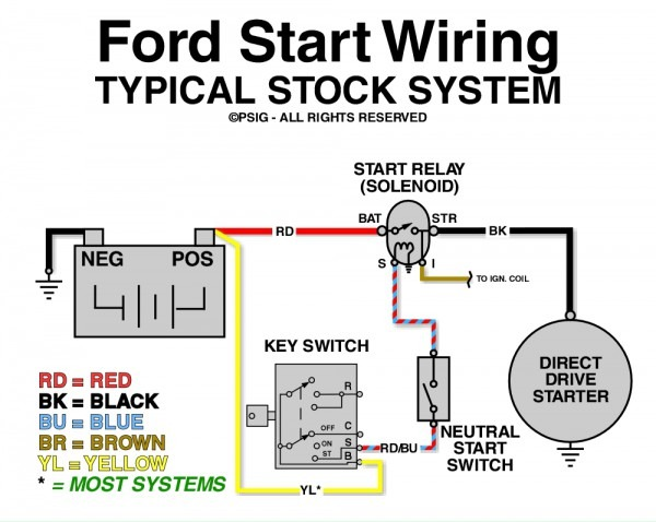 Ford F150 Solenoid Wiring