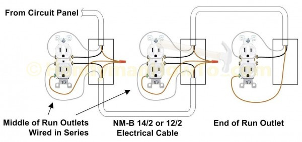 Wiring Diagram Outlets In Series 1 Split Wired Duplex Receptacle