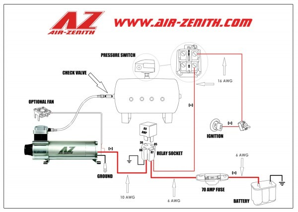 Welcome To Air Zenith