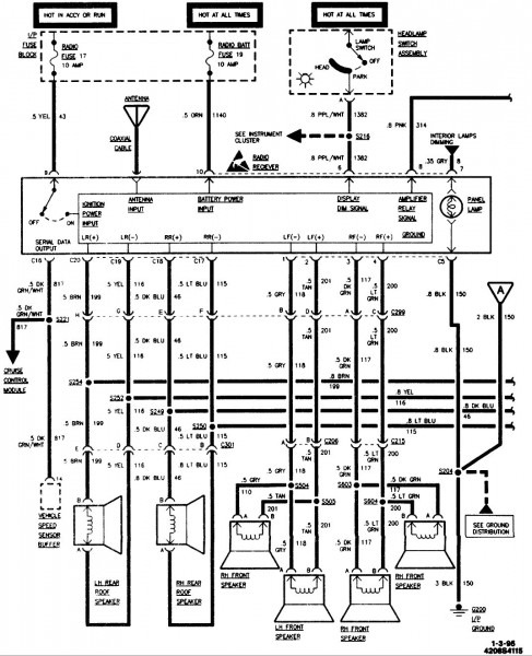 1995 Chevy Silverado Ignition Wiring