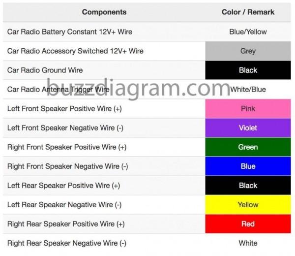 Diagram  2008 Toyota Tacoma Heater Fan Fuse Full Version Hd Quality Fan Fuse
