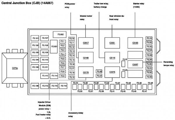 2006 Ford F 350 Fuse Diagram
