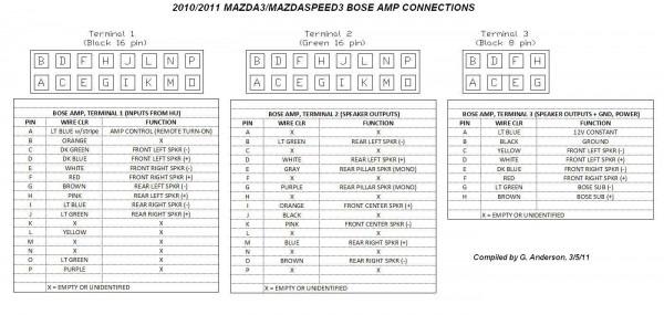 Mazda 3 Wiring Diagram Stereo