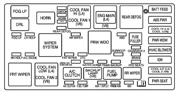 2011 Scion Xd Fuse Diagram
