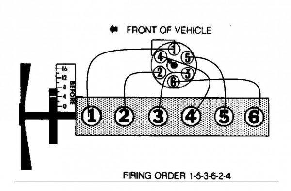 Firing Order Amc 360 Diagram
