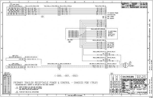 2009 Cascadia No Rear Turn Signals  No Power To Trailer Light Cord