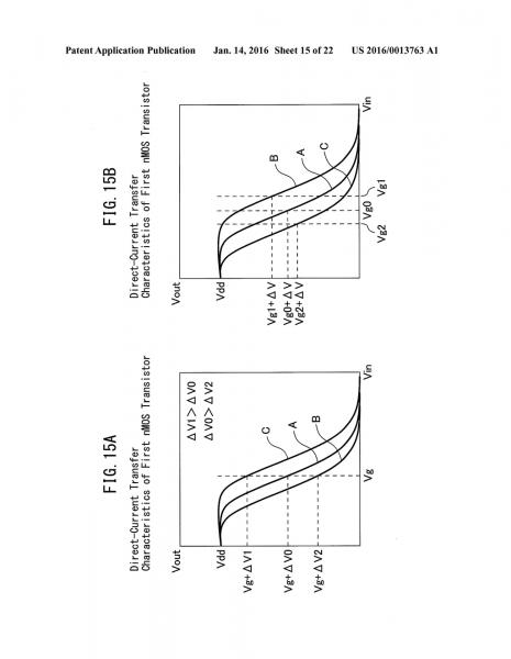 Amplifier Circuit, Cmos Inverter Amplifier Circuit, Comparator