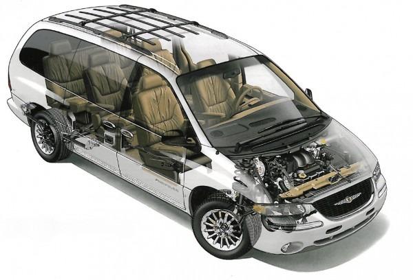 Chrysler1924 2000 Chrysler Town & Countrylimited Minivan Specs