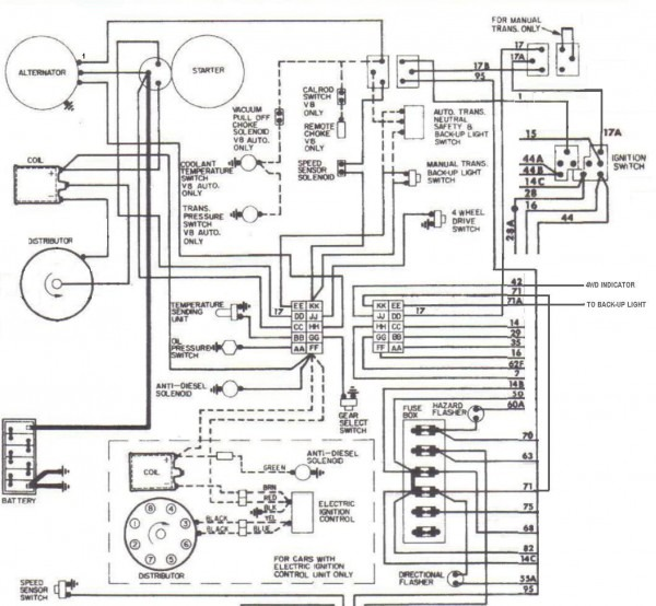 Scout Ii Ignition Wiring Diagram - Heated Seats Wiring Diagram for Wiring  Diagram SchematicsWiring Diagram and Schematics