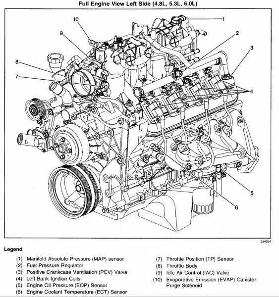 3 8 Gm Engine