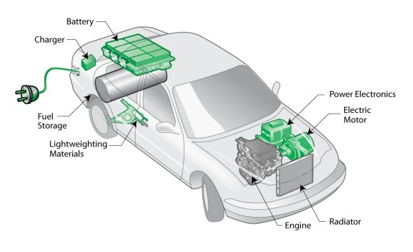 Diagram Of Tesla Electric Car