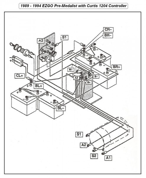 Wiring Diagram For Ezgo Golf Cart Batteries