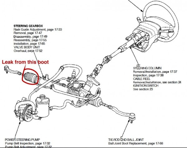 Power Steering Tie