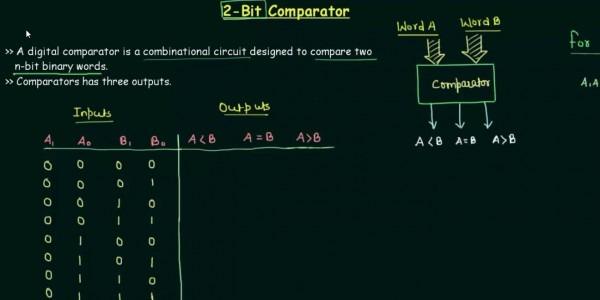Diagram] Logic Diagram Of 2 Bit Magnitudeparator Full Version Hd