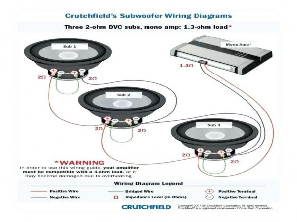 4 Dual 2 Ohm Subwoofer Wiring Diagram from www.tankbig.com