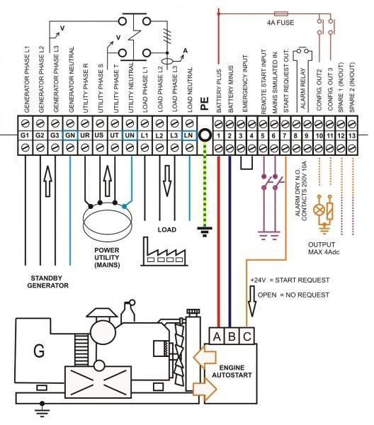 Ats Panel Wiring Diagram