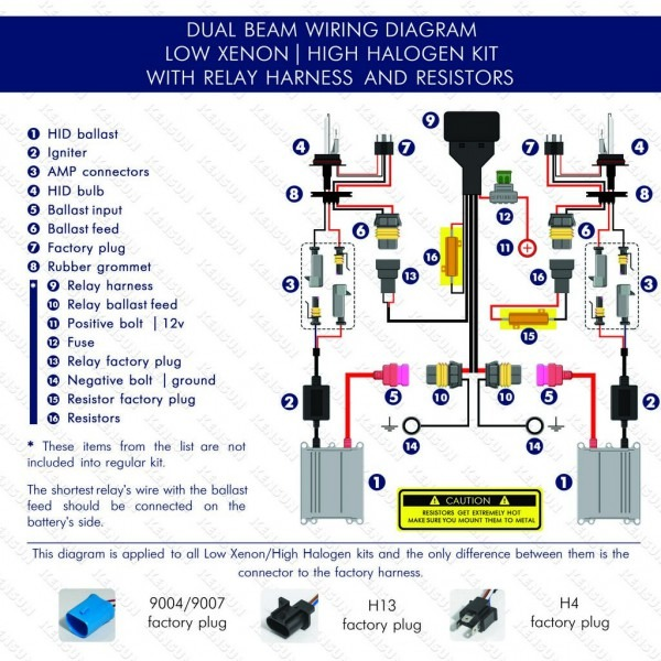 9007 Hid Bi Xenon Wiring Diagram  U2013 Car Wiring Diagram