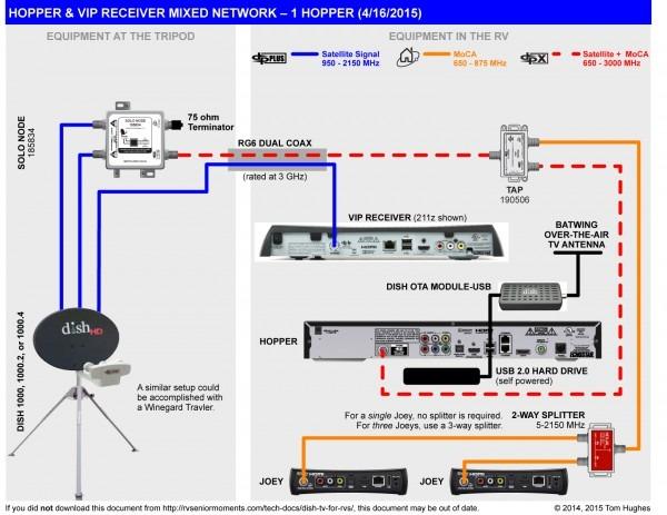 Wiring Diagram For Portable Satellite Dish