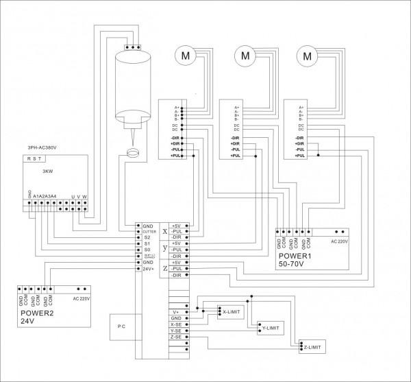 Hmi Wiring Diagram