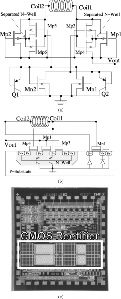 A) Schematic Diagram Of The Standard Cmos Full