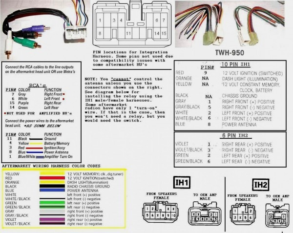 Toyota Wiring Color Codes