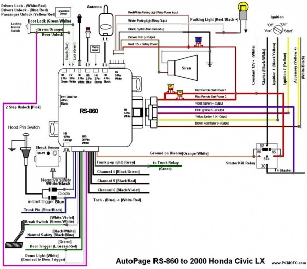 Avital Remote Start Wiring Diagram from www.tankbig.com