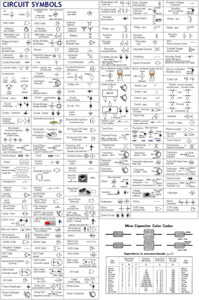 Component Wiring Schematic Symbols And Meanings Electrical
