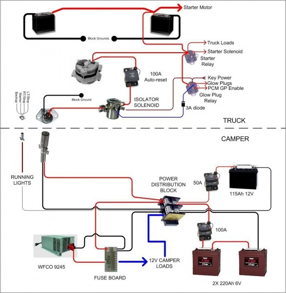 Travel Trailer Electrical Diagram