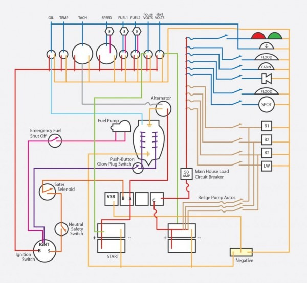 Boat Stereo Wiring Diagrams