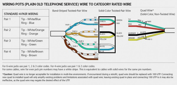Cat3 Wiring Diagram