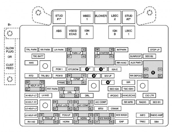 2004 Silverado Fuse Box Diagram