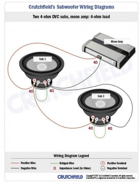 Crutchfield Subwoofer Wiring Diagram 4 Channal Amp