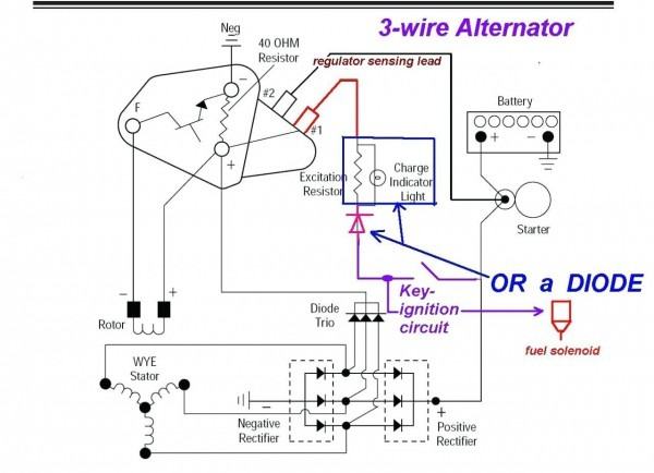 🏆 [DIAGRAM in Pictures Database] Two Wire Acdelco Alternator Wiring  Schematic Just Download or Read Wiring Schematic -  PAUL.FUSTIER.FORUM.ONYXUM.COMComplete Diagram Picture Database - Onyxum.com