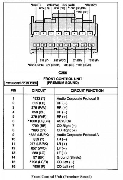 Dual 12 Pin Wire Harness Wire Board5 Gua Treppen De